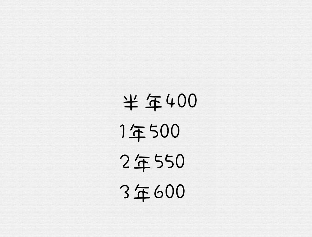 高价回收微信号,一年账单500,两年账单550,三年账单680
